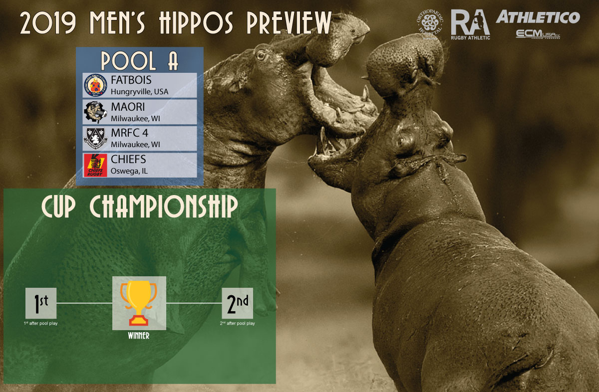 2019 Men's Hippos Preview