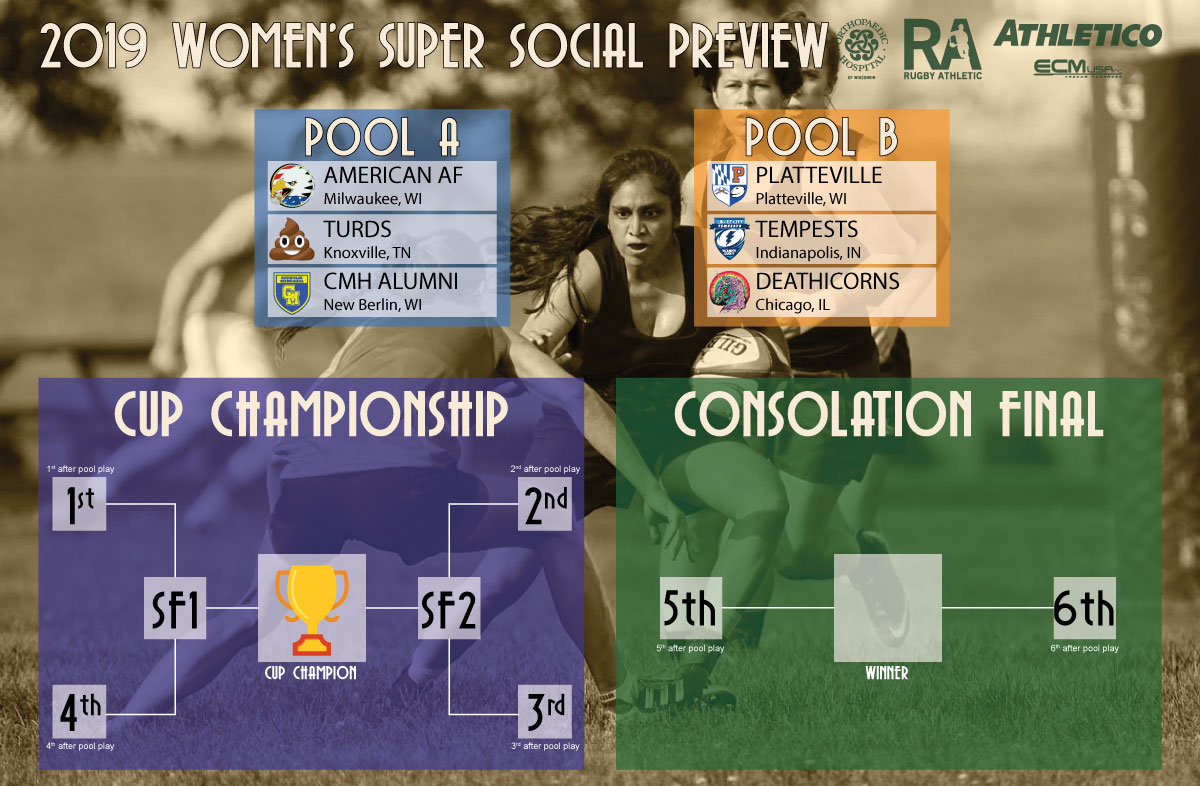 2019 Women's Super Social Preview