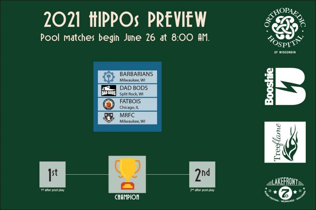 2021 Hippos Pools