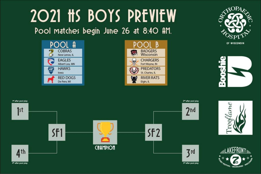 2021 Hs Boys Pools