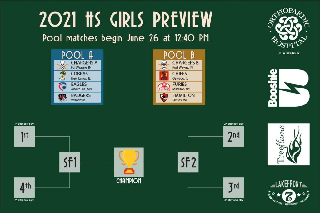 2021 Hs Girls Pools