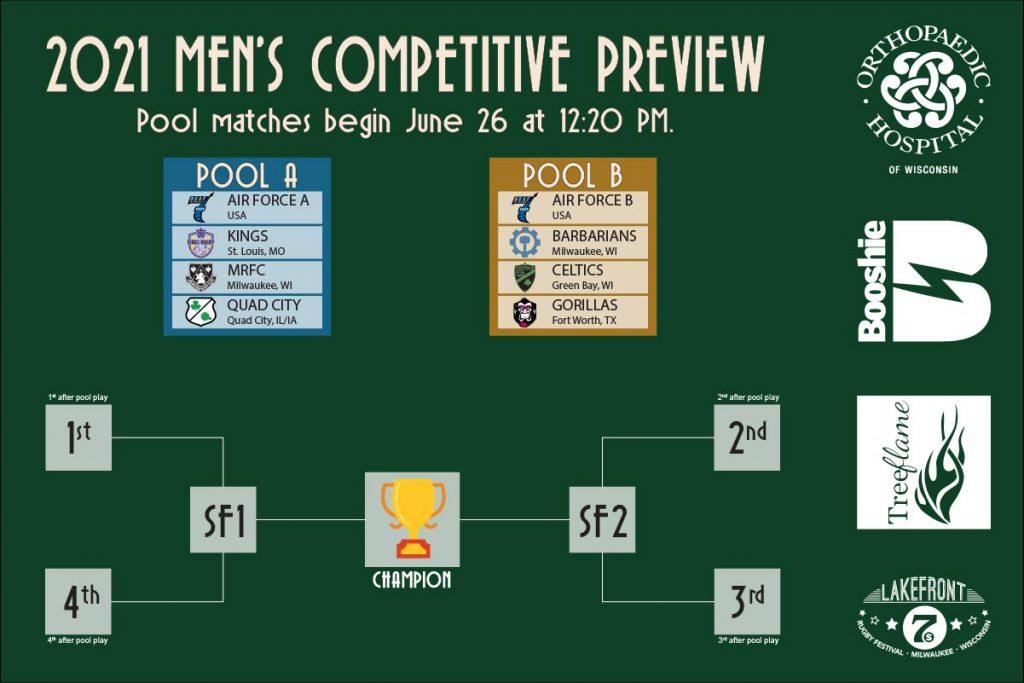 2021 Mens Competitive Pools