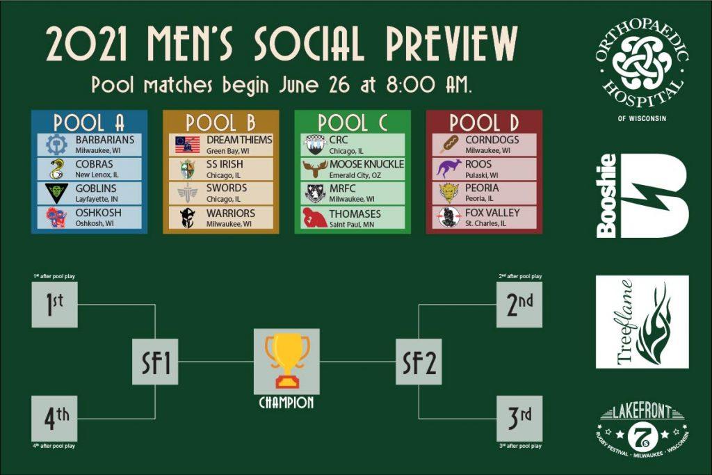 2021 Mens Social Pools