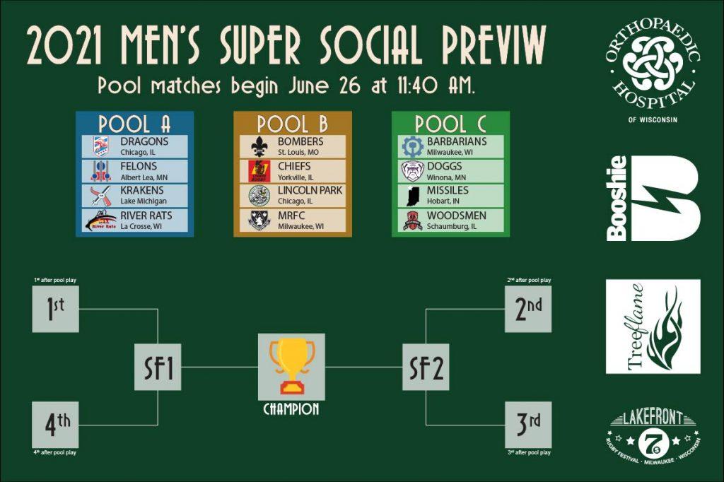 2021 Mens Super Social Pools