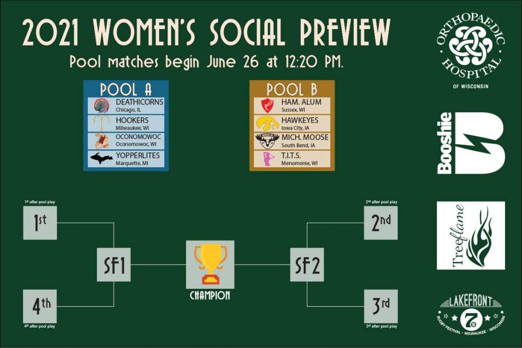 2021 Womens Social Pools